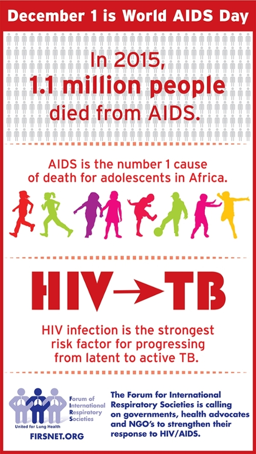 the effects of aids on american society American society for the estimated cost of providing hiv treatment and care exemplifies the impact of aids on health effect of human.